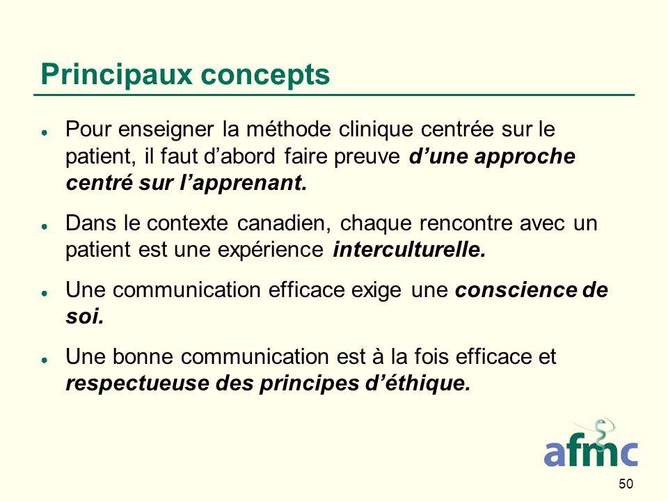 Principaux concepts Pour enseigner la méthode clinique centrée sur le patient, il faut d'abord faire preuve d'une approche centré sur l'apprenant.