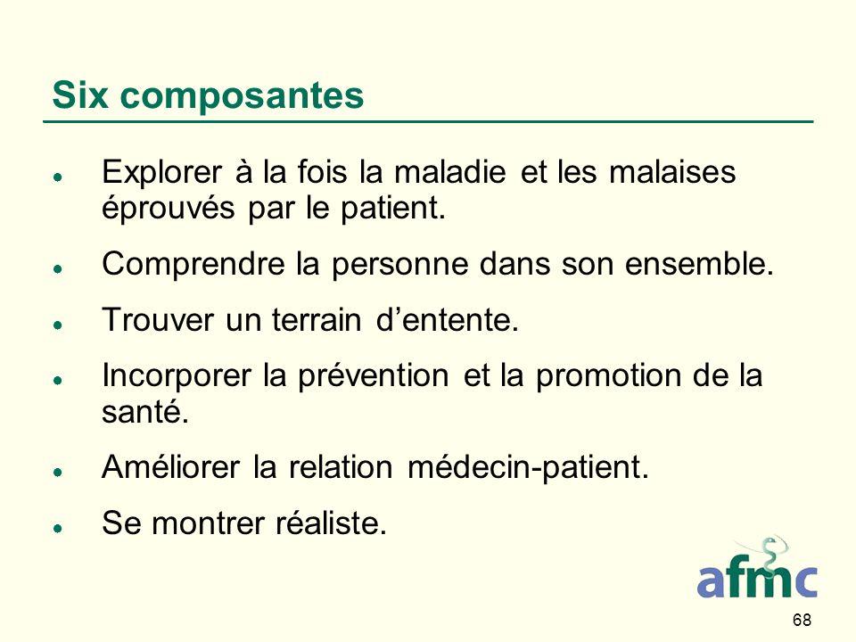 Six composantes Explorer à la fois la maladie et les malaises éprouvés par le patient. Comprendre la personne dans son ensemble.