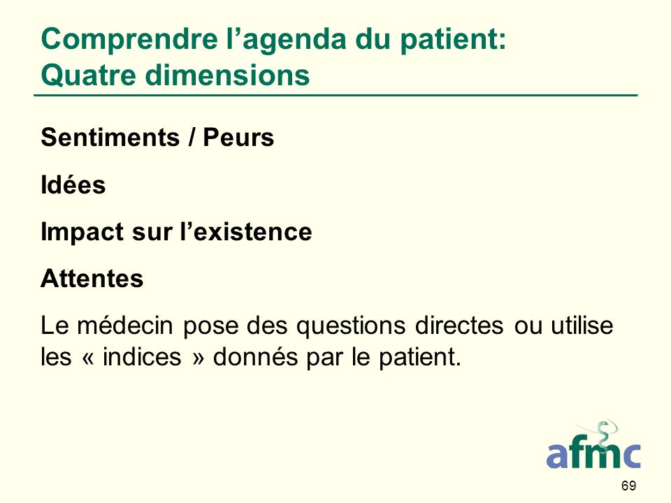 Comprendre l'agenda du patient: Quatre dimensions
