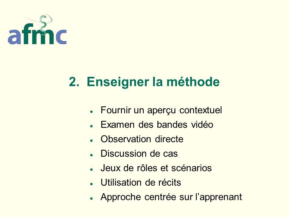 2. Enseigner la méthode Fournir un aperçu contextuel