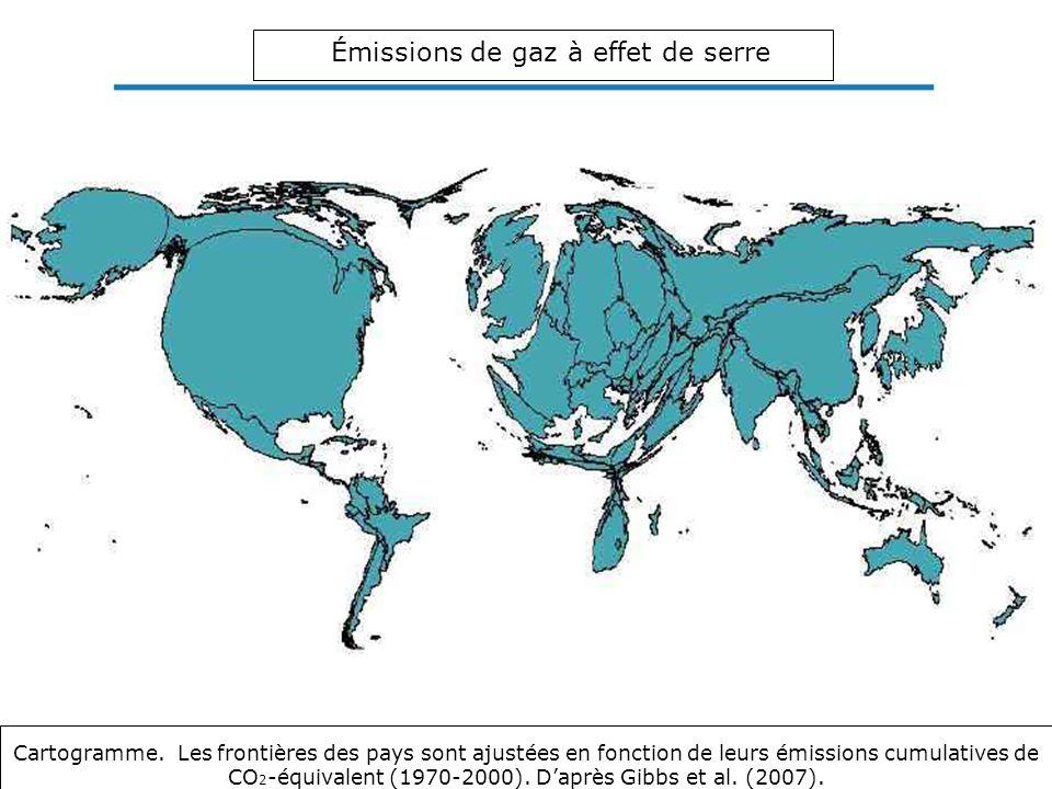 Émissions de gaz à effet de serre