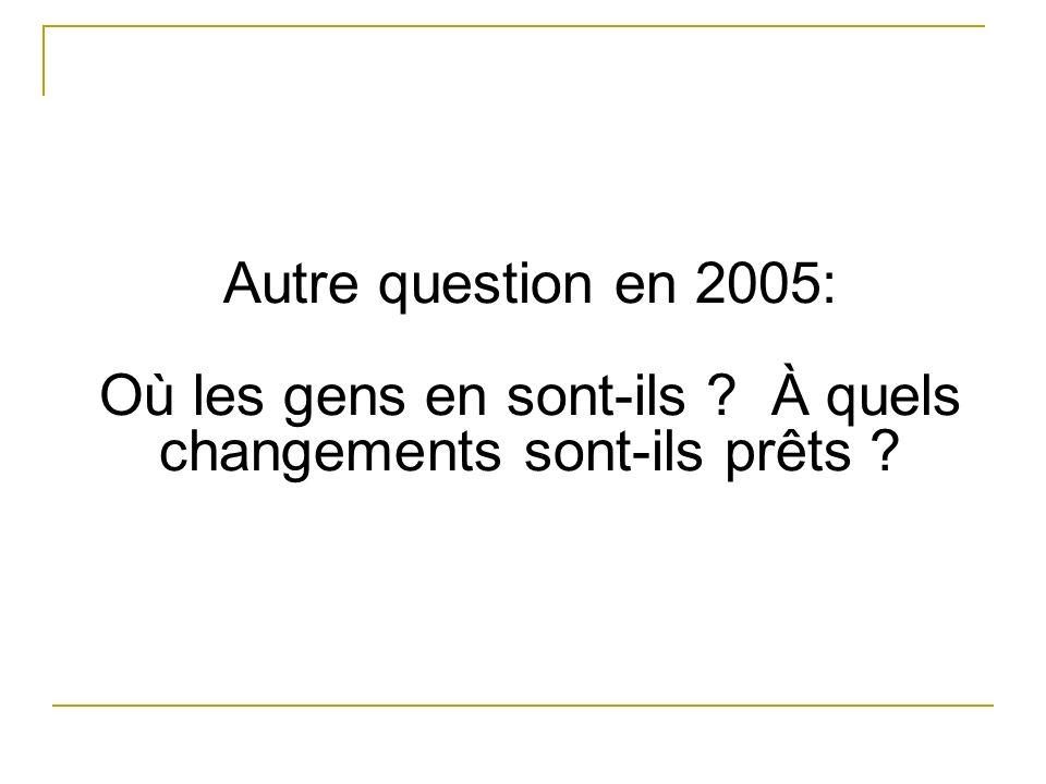 Autre question en 2005: Où les gens en sont-ils