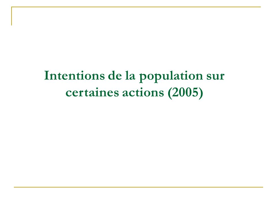 Intentions de la population sur certaines actions (2005)