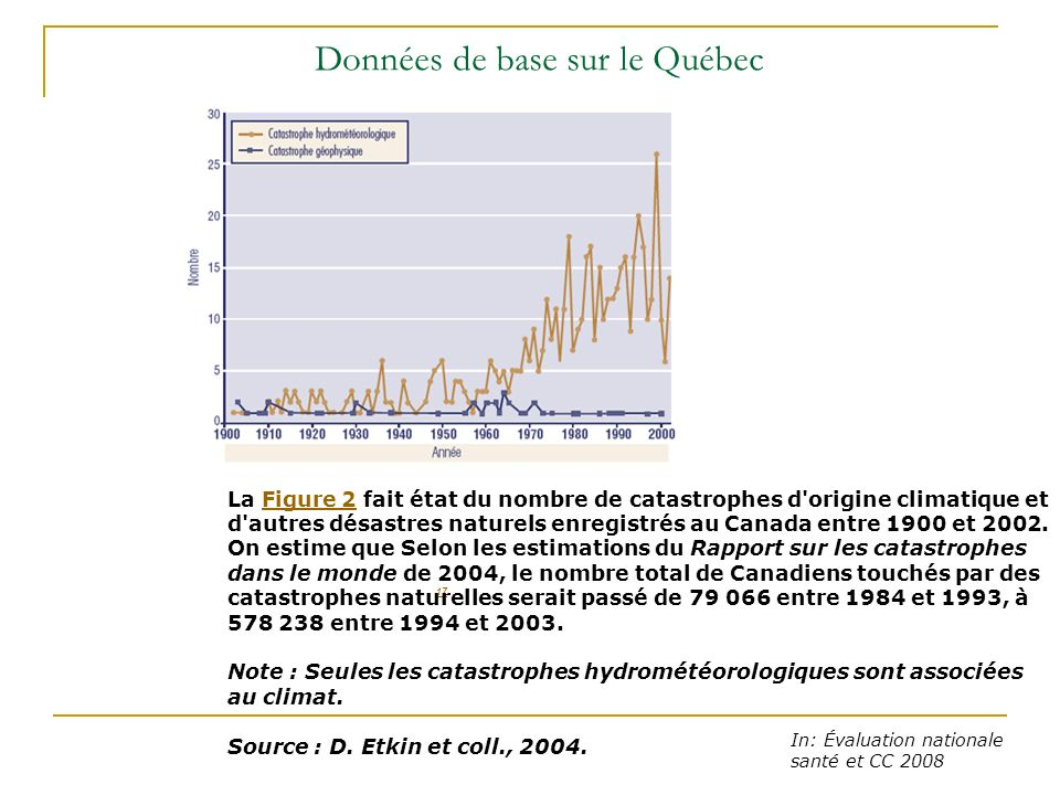 Données de base sur le Québec