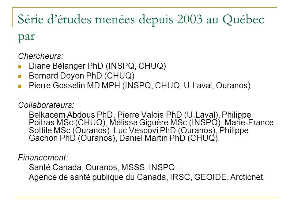 Série d'études menées depuis 2003 au Québec par