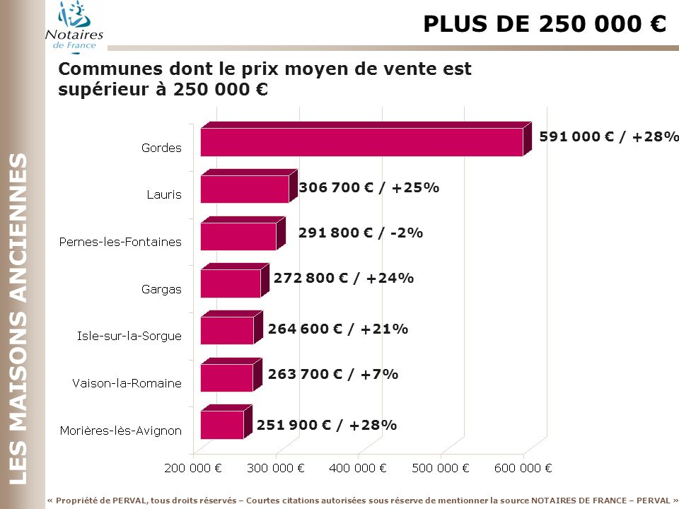 PLUS DE 250 000 € LES MAISONS ANCIENNES