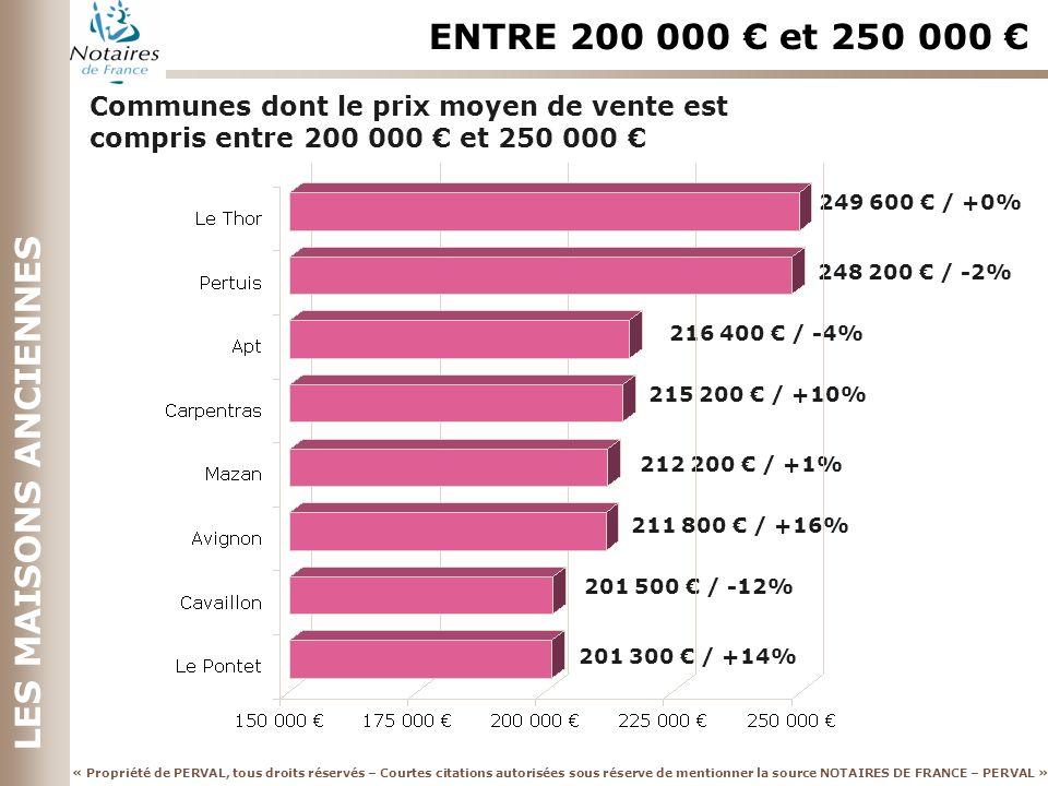 ENTRE 200 000 € et 250 000 € LES MAISONS ANCIENNES