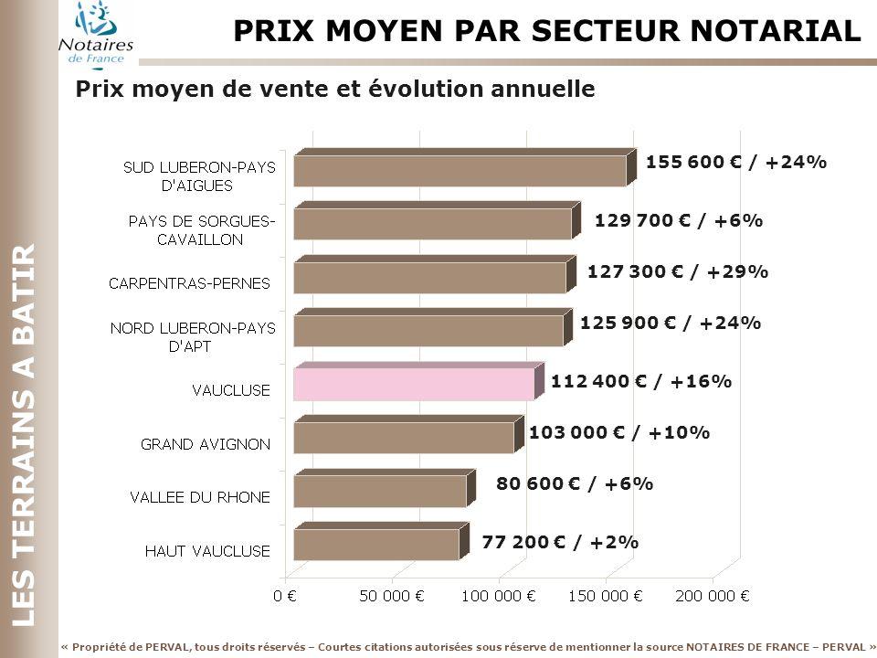 PRIX MOYEN PAR SECTEUR NOTARIAL