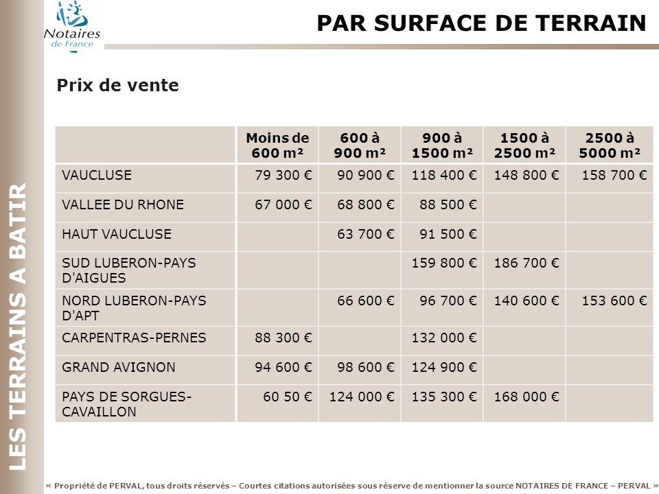 PAR SURFACE DE TERRAIN LES TERRAINS A BATIR Prix de vente