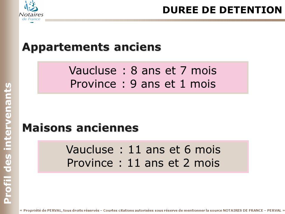 Appartements anciens Vaucluse : 8 ans et 7 mois