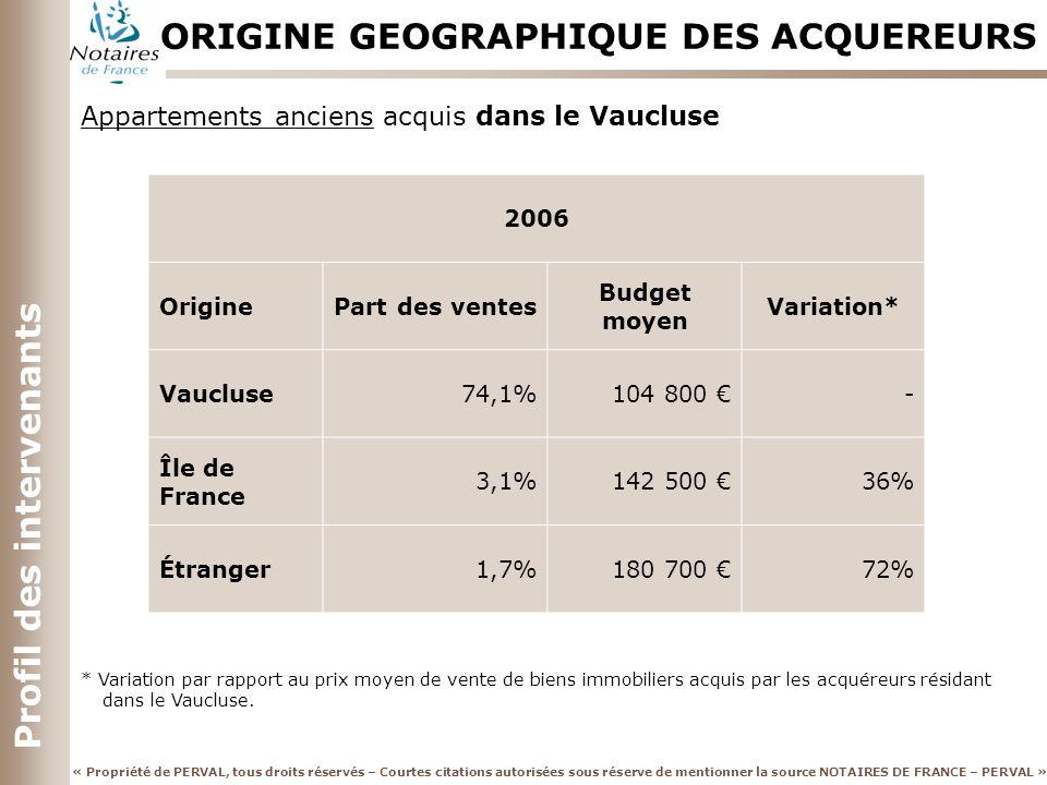 ORIGINE GEOGRAPHIQUE DES ACQUEREURS