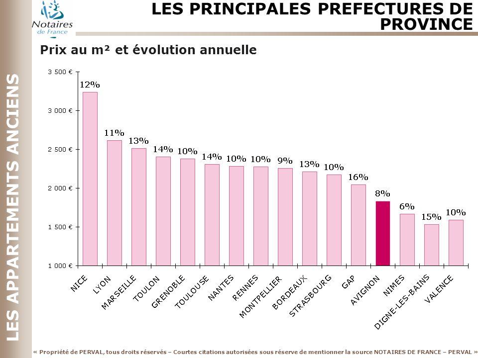 LES PRINCIPALES PREFECTURES DE PROVINCE