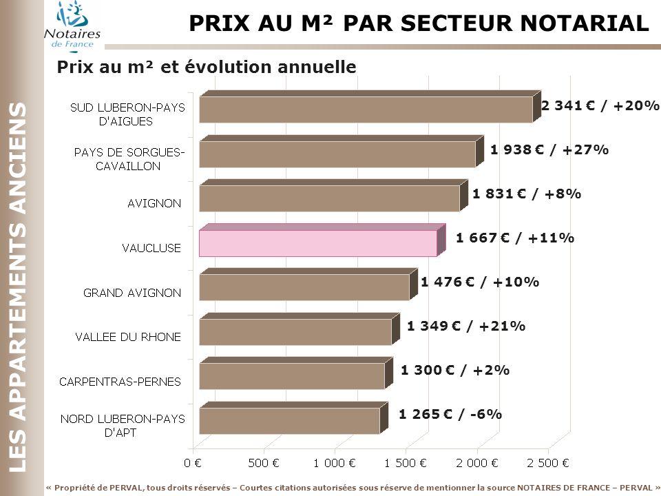 PRIX AU M² PAR SECTEUR NOTARIAL