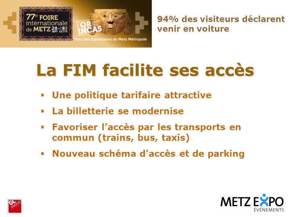 La FIM facilite ses accès
