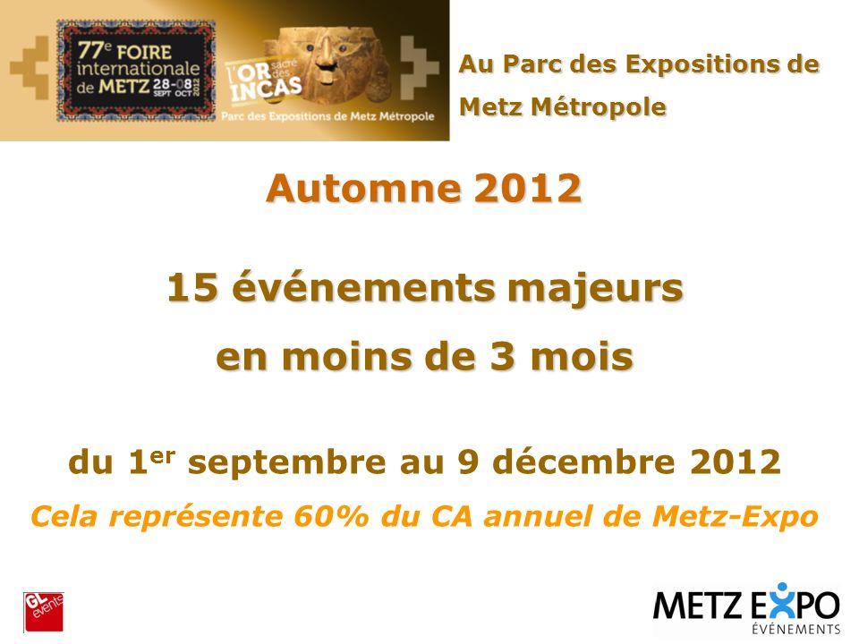Automne 2012 15 événements majeurs en moins de 3 mois