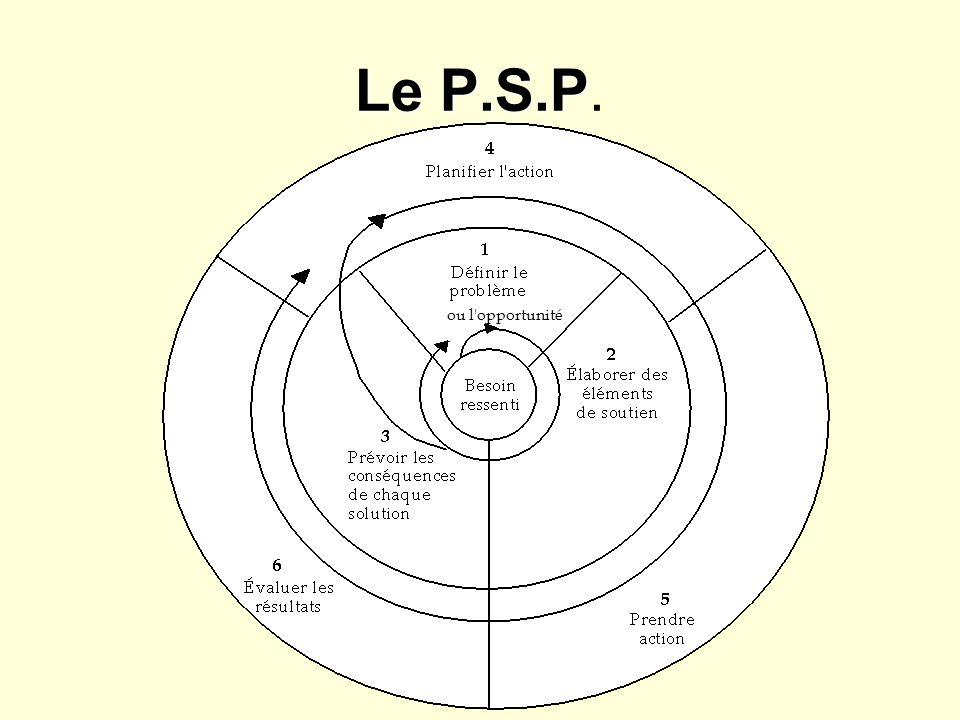 Le P.S.P. ou l opportunité