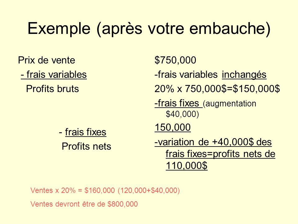 Exemple (après votre embauche)