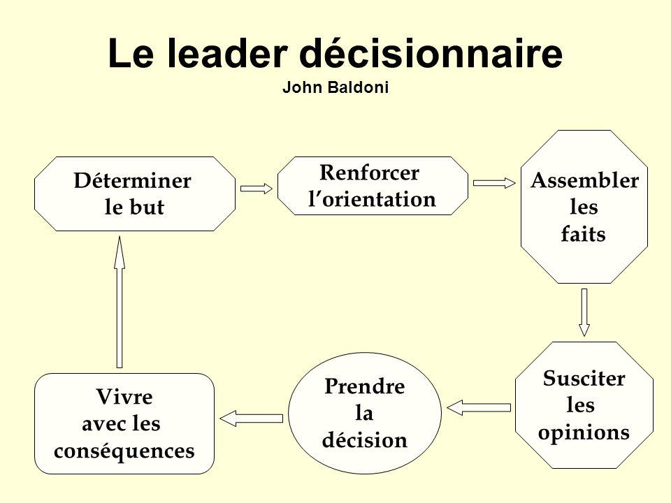 Le leader décisionnaire John Baldoni