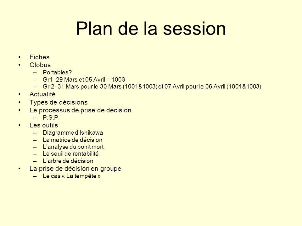 Plan de la session Fiches Globus Actualité Types de décisions