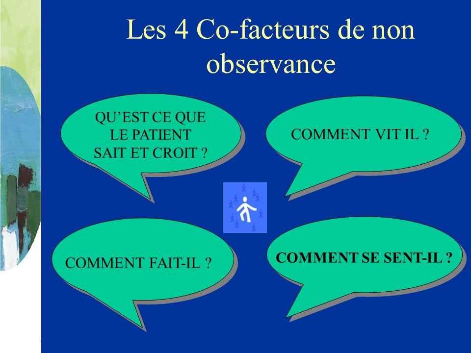 Les 4 Co-facteurs de non observance