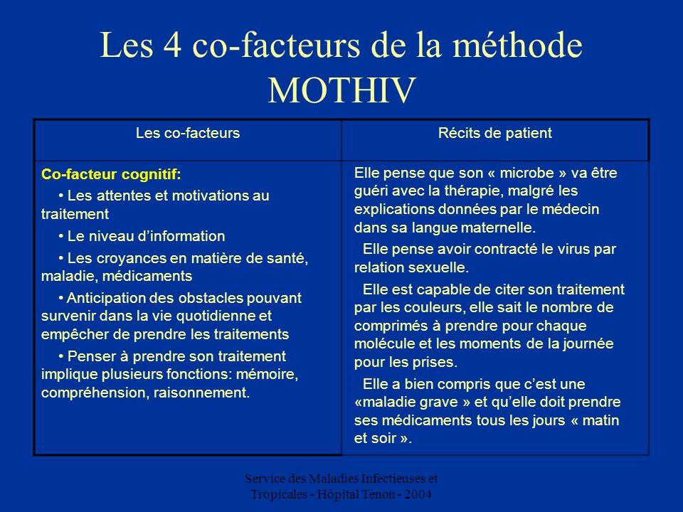Les 4 co-facteurs de la méthode MOTHIV