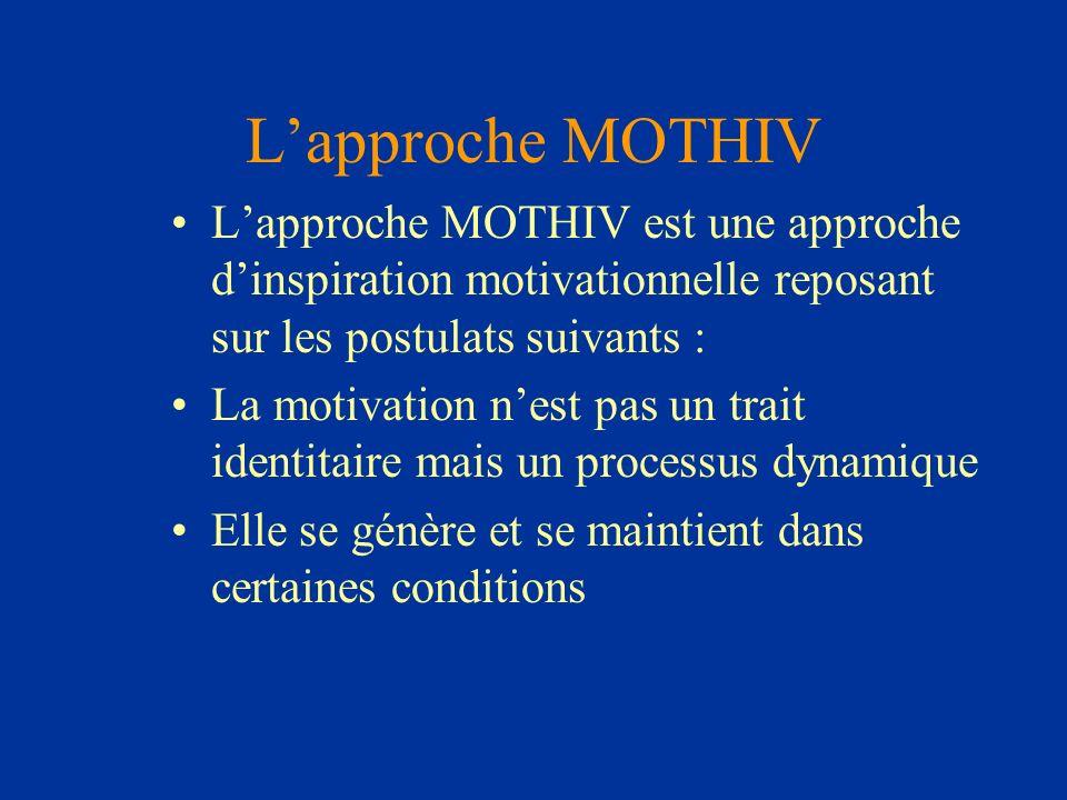 L'approche MOTHIV L'approche MOTHIV est une approche d'inspiration motivationnelle reposant sur les postulats suivants :