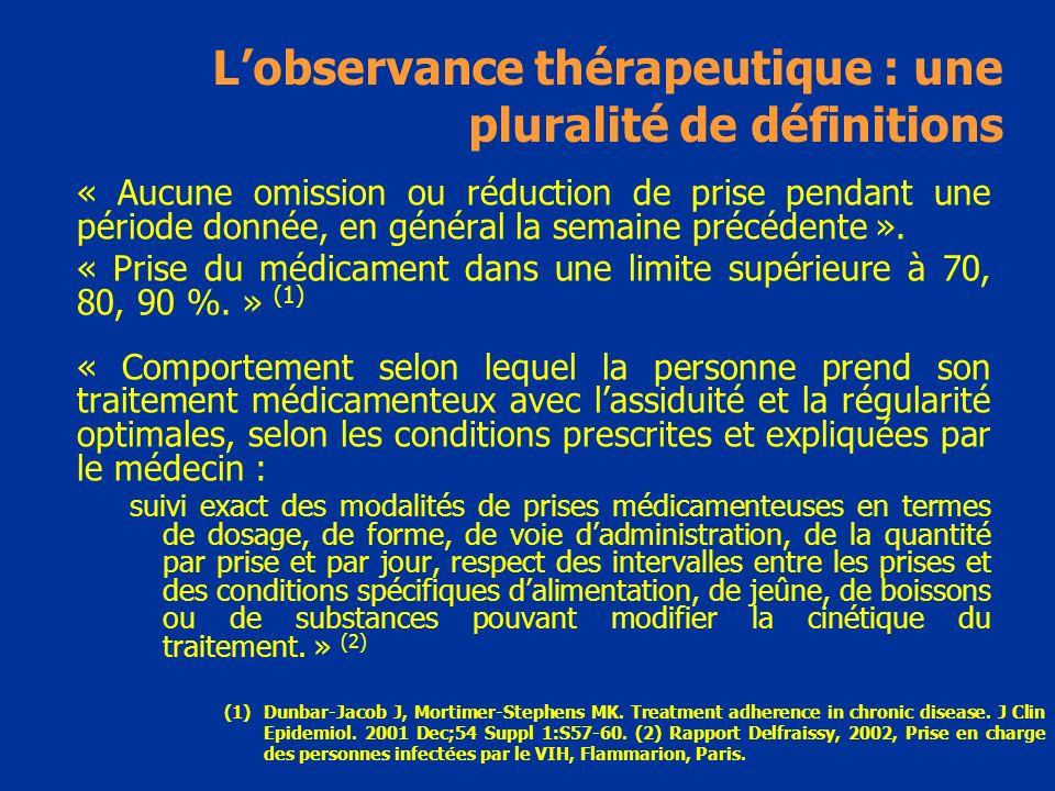 L'observance thérapeutique : une pluralité de définitions