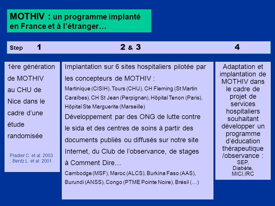 MOTHIV : un programme implanté en France et à l'étranger…