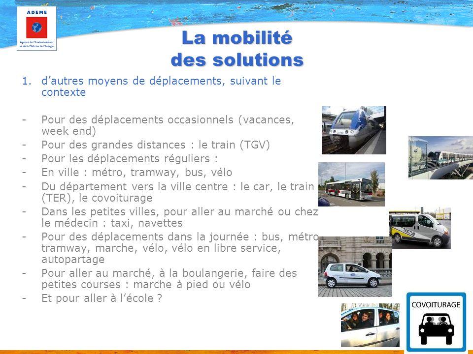 La mobilité des solutions