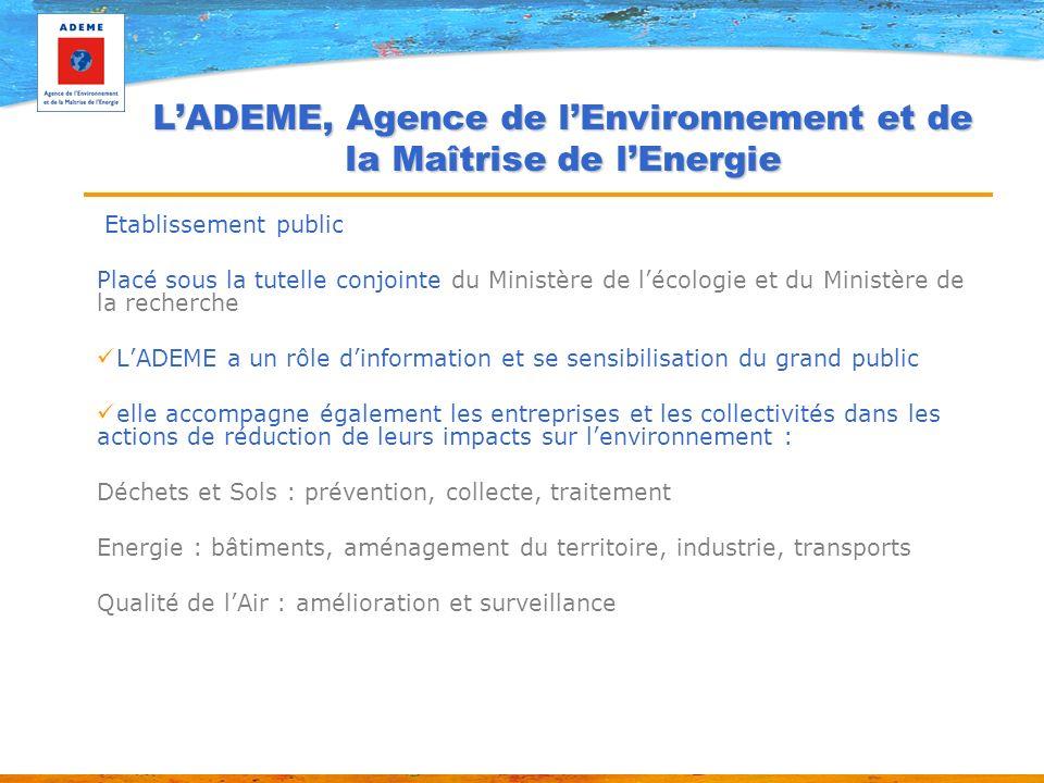 L'ADEME, Agence de l'Environnement et de la Maîtrise de l'Energie