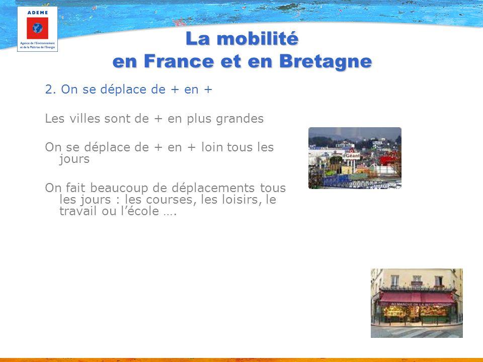 La mobilité en France et en Bretagne