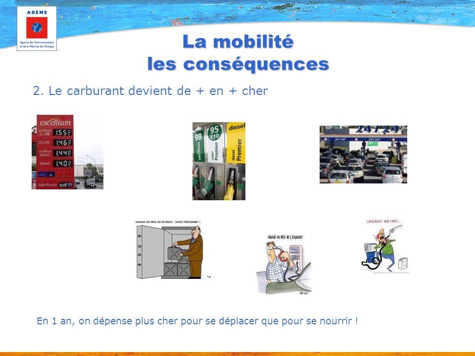 La mobilité les conséquences