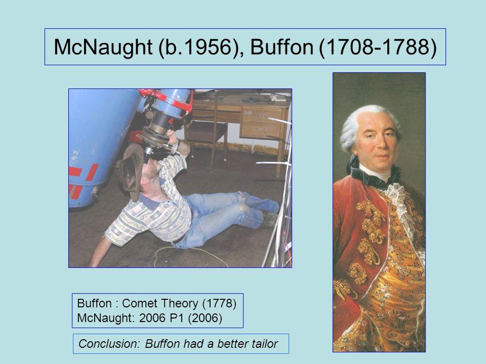 McNaught (b.1956), Buffon (1708-1788)
