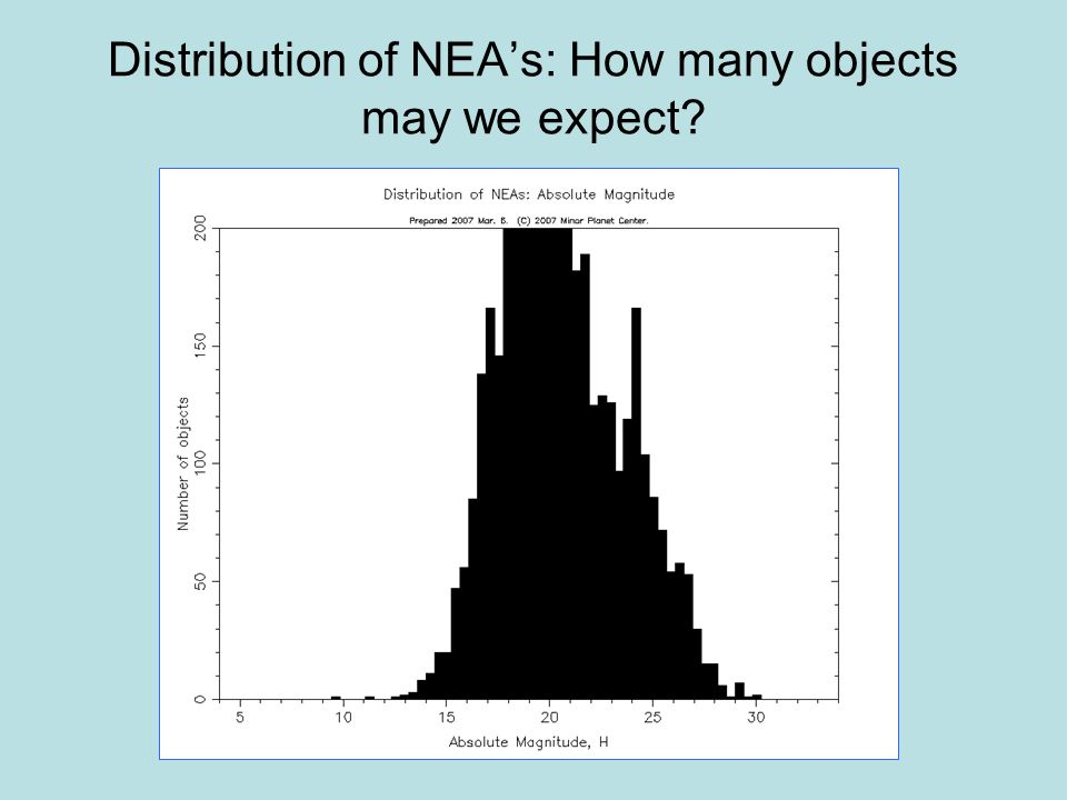 Distribution of NEA's: How many objects may we expect