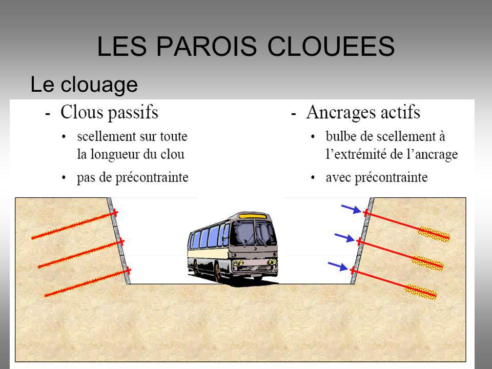LES PAROIS CLOUEES Le clouage