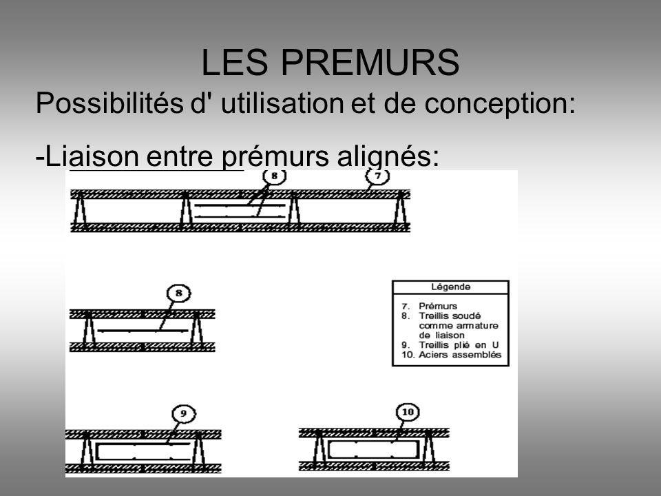 LES PREMURS Possibilités d utilisation et de conception: