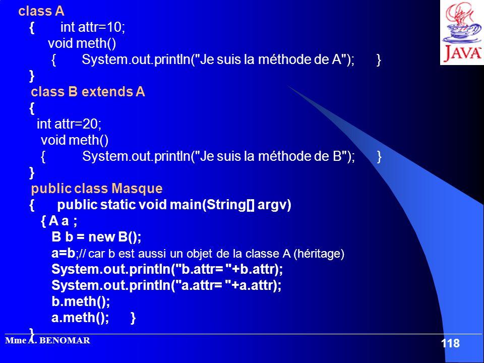 { System.out.println( Je suis la méthode de A ); } } { int attr=20;