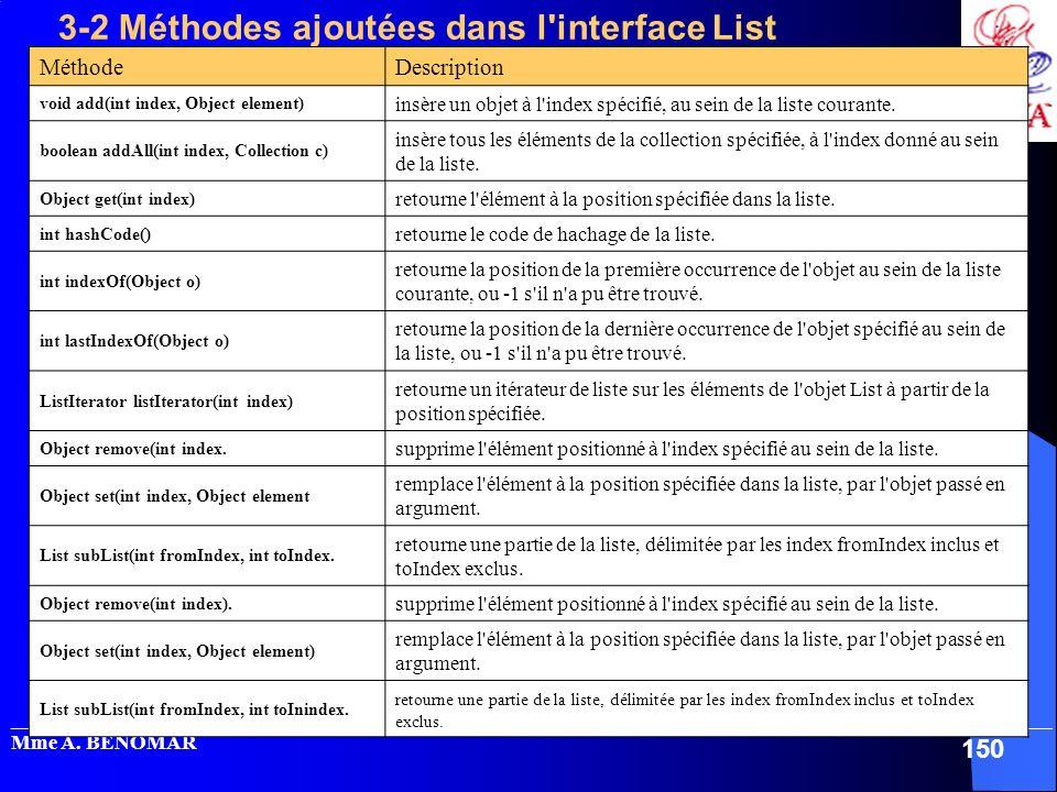 3-2 Méthodes ajoutées dans l interface List