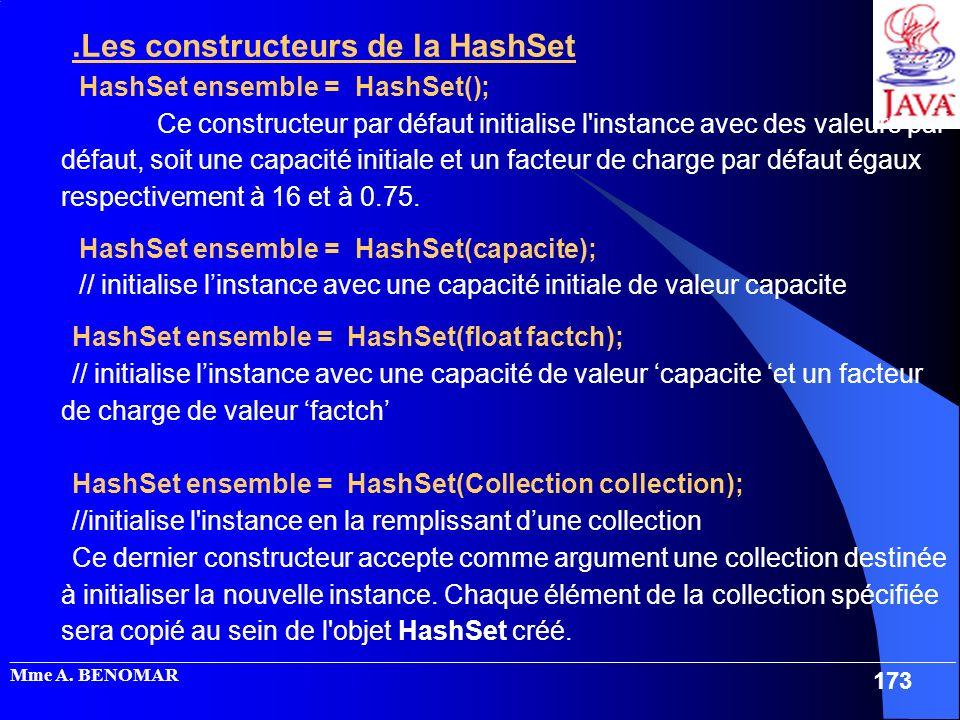 .Les constructeurs de la HashSet