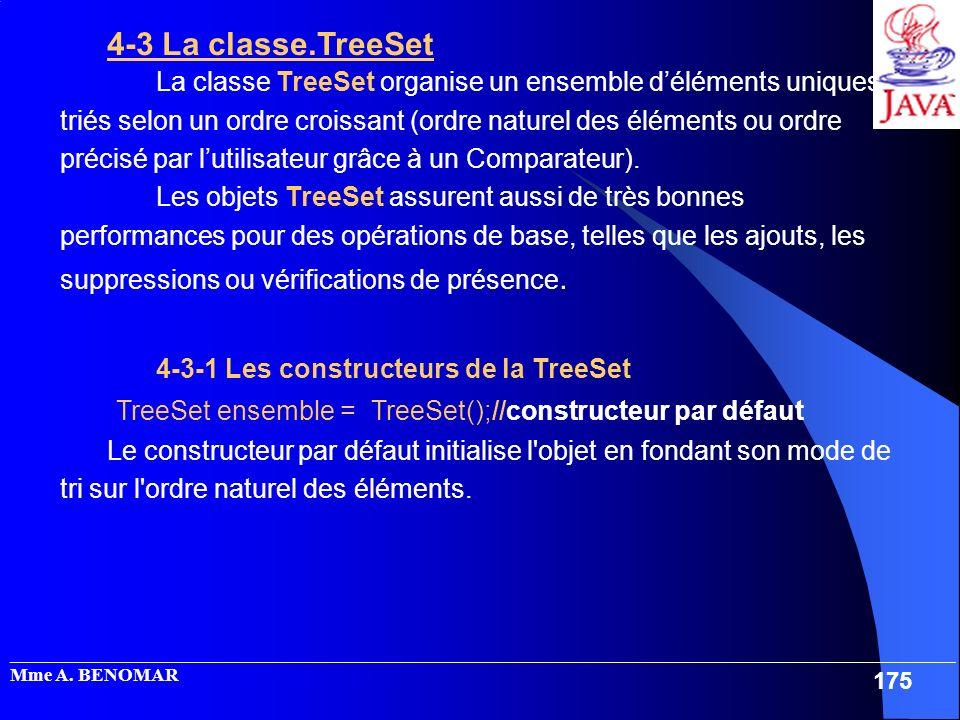 4-3-1 Les constructeurs de la TreeSet