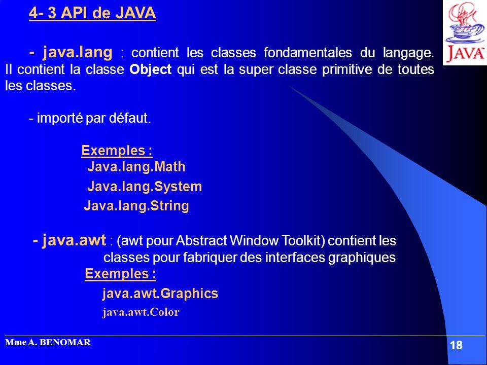 4- 3 API de JAVA
