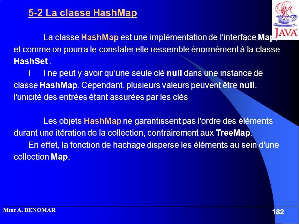 5-2 La classe HashMap