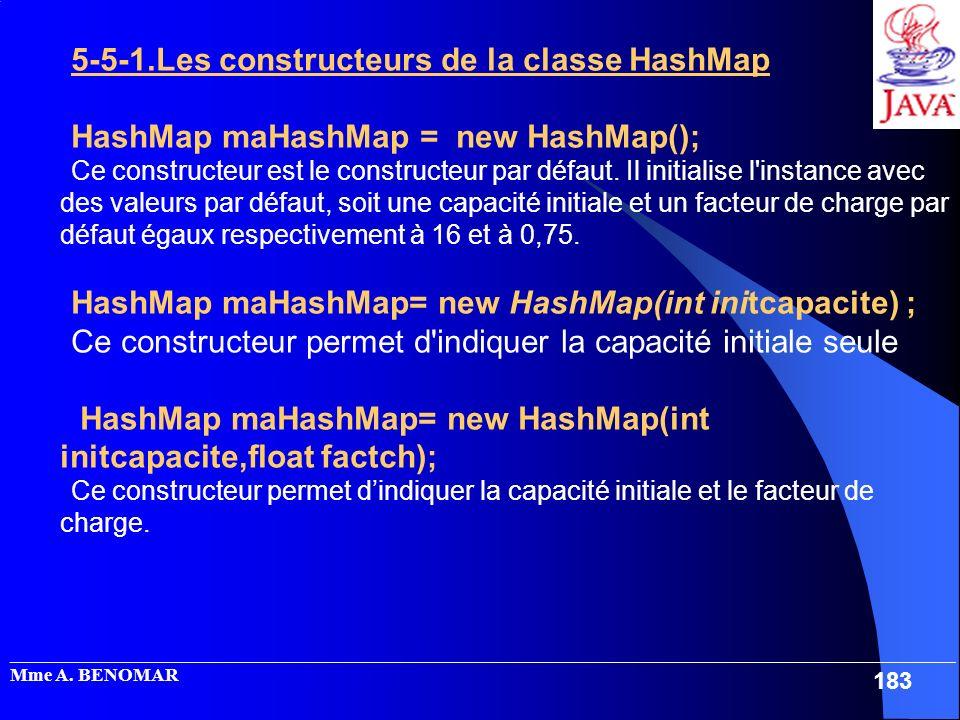 5-5-1.Les constructeurs de la classe HashMap