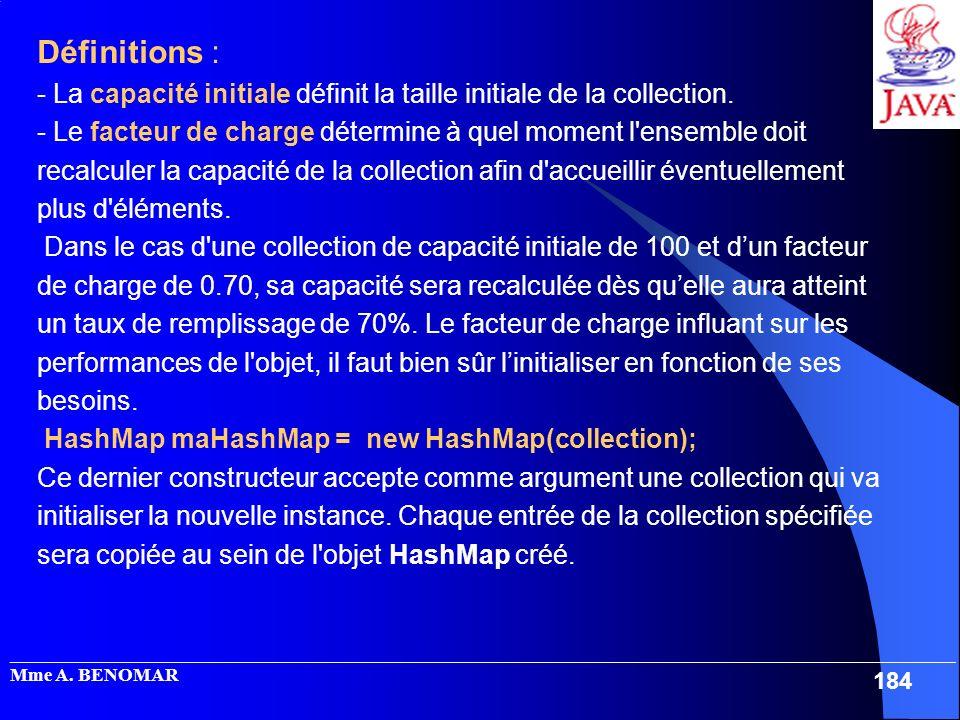 Définitions : - La capacité initiale définit la taille initiale de la collection.