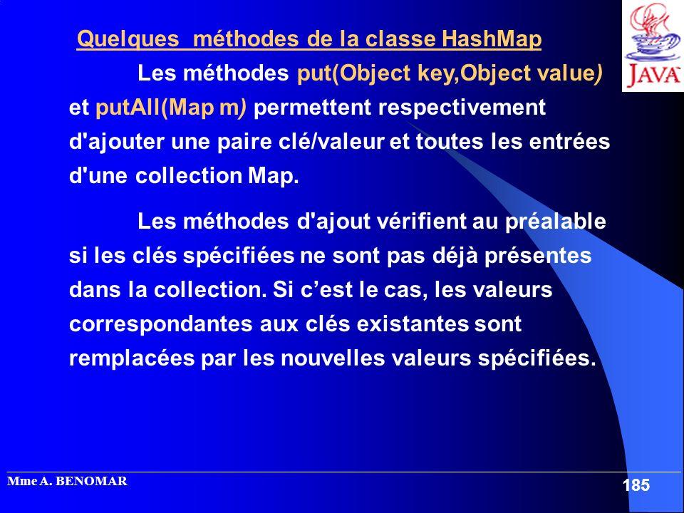 Quelques méthodes de la classe HashMap