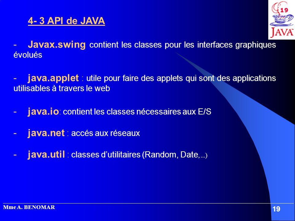 java.io: contient les classes nécessaires aux E/S
