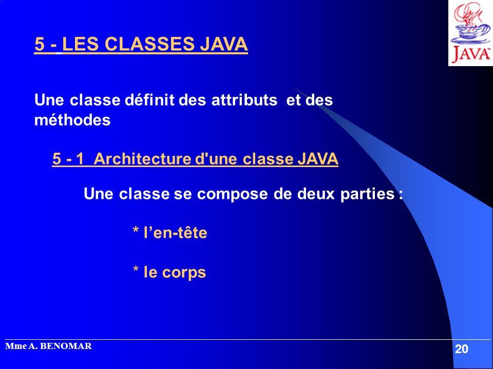 5 - LES CLASSES JAVA Une classe définit des attributs et des méthodes