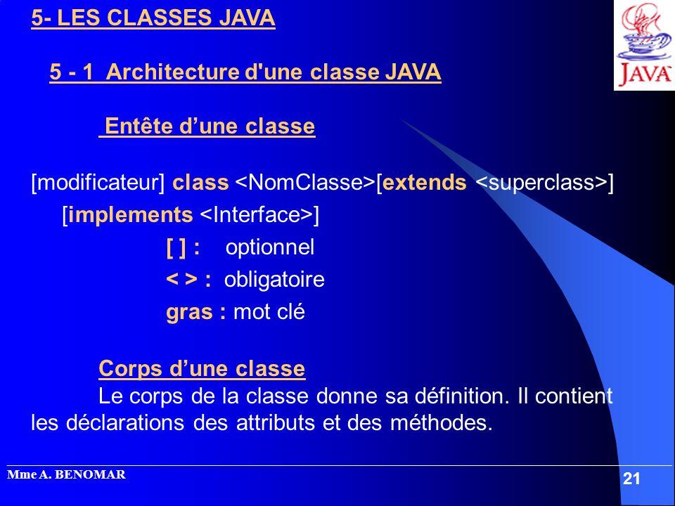 5 - 1 Architecture d une classe JAVA Entête d'une classe
