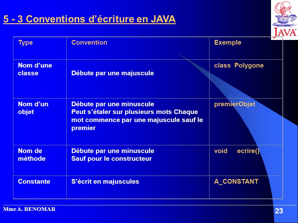 5 - 3 Conventions d'écriture en JAVA