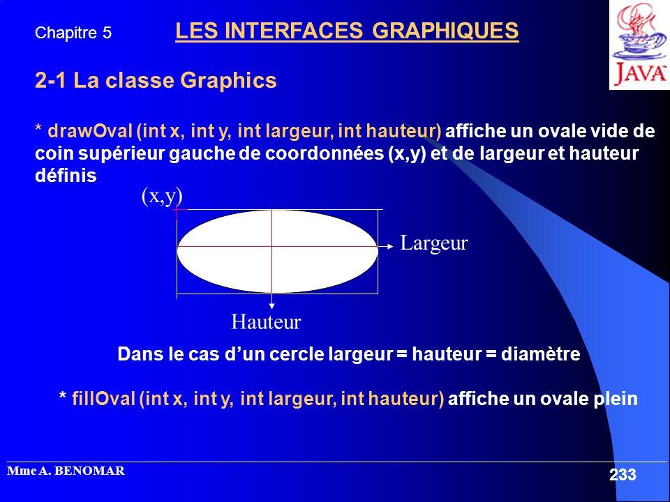 Dans le cas d'un cercle largeur = hauteur = diamètre